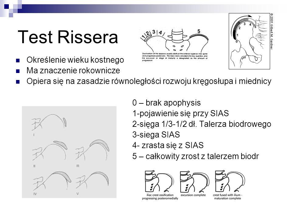 Test Rissera Określenie wieku kostnego Ma znaczenie rokownicze Opiera się na zasadzie równoległości rozwoju kręgosłupa i miednicy 0 – brak apophysis 1