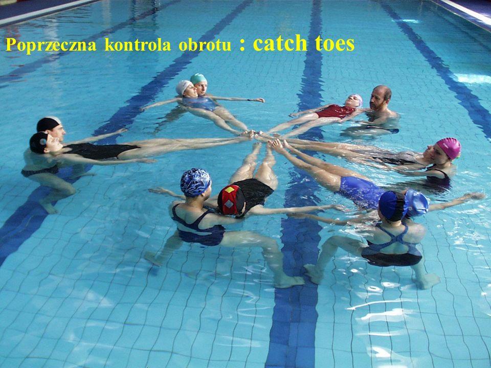 © Johan Lambeck, 2001 Poprzeczna kontrola obrotu : catch toes