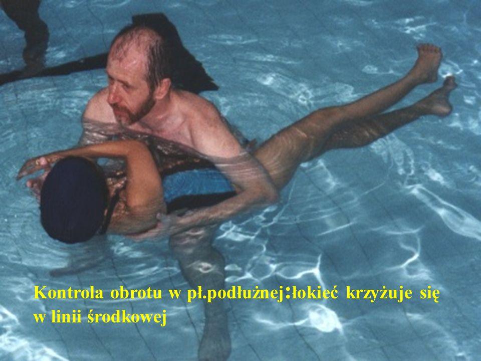 © Johan Lambeck, 2001 Kontrola obrotu w pł.podłużnej : łokieć krzyżuje się w linii środkowej
