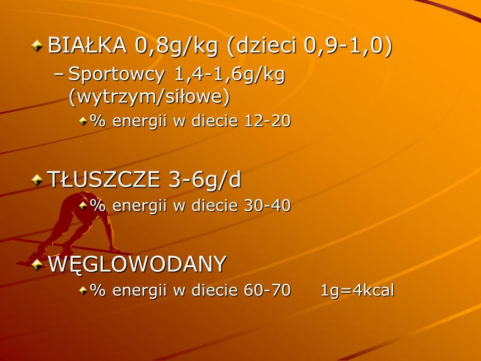 BIAŁKA 0,8g/kg (dzieci 0,9-1,0) –Sportowcy 1,4-1,6g/kg (wytrzym/siłowe) % energii w diecie 12-20 TŁUSZCZE 3-6g/d % energii w diecie 30-40 WĘGLOWODANY