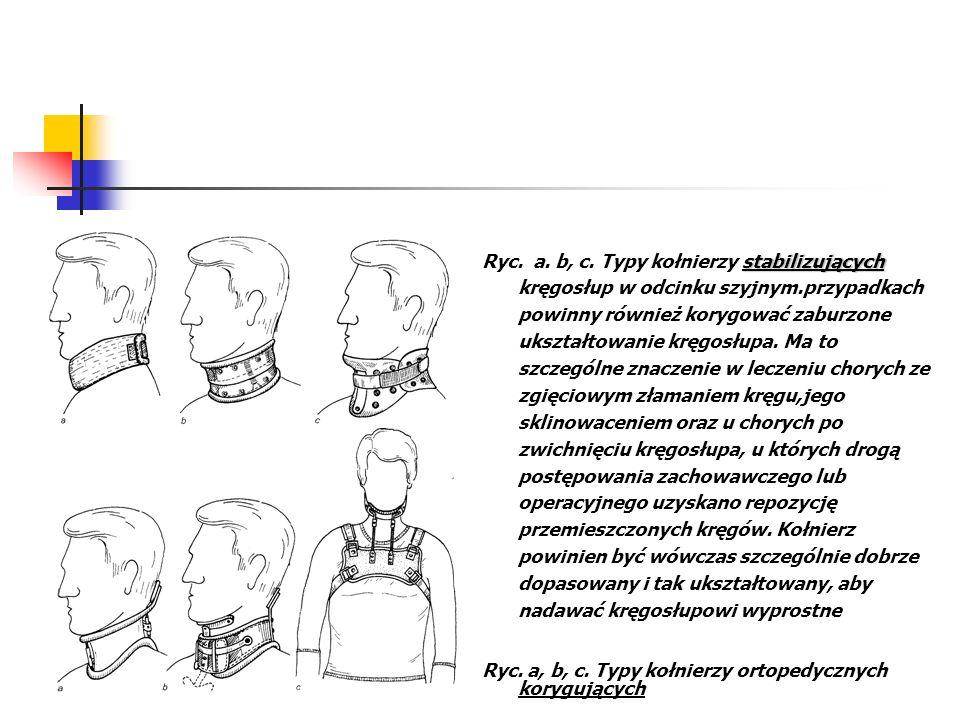 stabilizujących Ryc. a. b, c. Typy kołnierzy stabilizujących kręgosłup w odcinku szyjnym.przypadkach powinny również korygować zaburzone ukształtowani