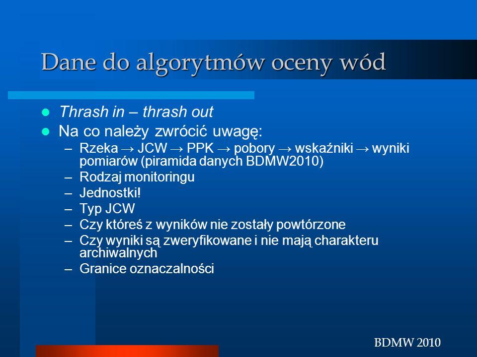 BDMW 2010 Dane do algorytmów oceny wód Thrash in – thrash out Na co należy zwrócić uwagę: –Rzeka JCW PPK pobory wskaźniki wyniki pomiarów (piramida da