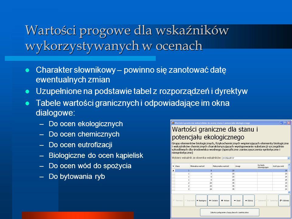 BDMW 2010 Wartości progowe dla wskaźników wykorzystywanych w ocenach Charakter słownikowy – powinno się zanotować datę ewentualnych zmian Uzupełnione