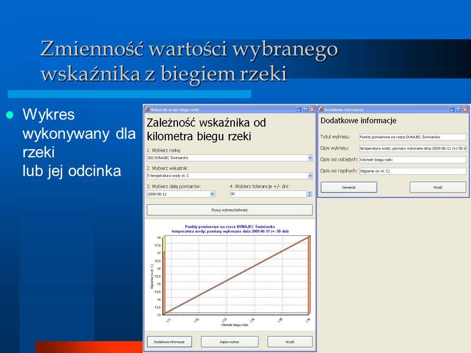 BDMW 2010 Zmienność wartości wybranego wskaźnika z biegiem rzeki Wykres wykonywany dla rzeki lub jej odcinka