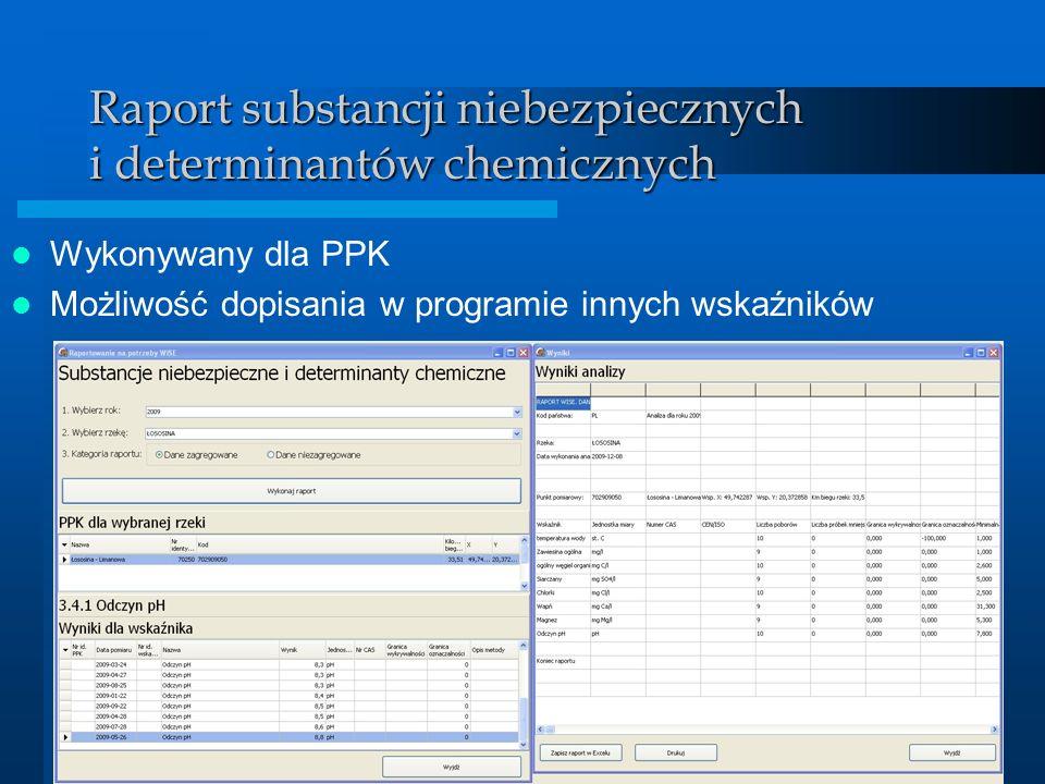 BDMW 2010 Raport substancji niebezpiecznych i determinantów chemicznych Wykonywany dla PPK Możliwość dopisania w programie innych wskaźników