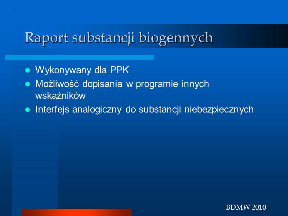 BDMW 2010 Raport substancji biogennych Wykonywany dla PPK Możliwość dopisania w programie innych wskaźników Interfejs analogiczny do substancji niebez