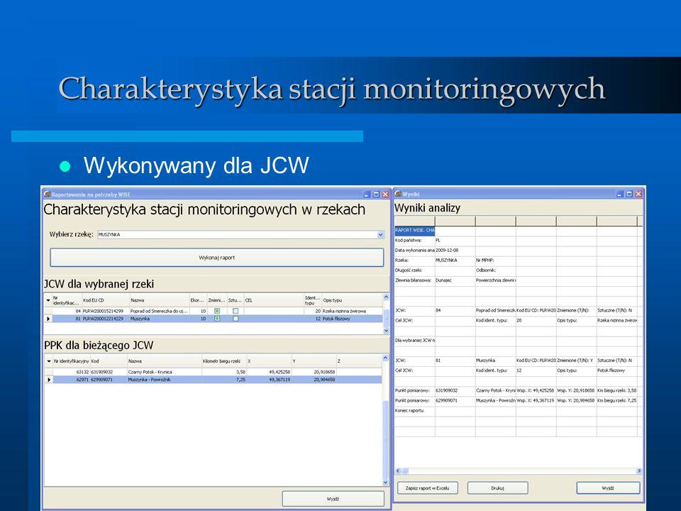 BDMW 2010 Charakterystyka stacji monitoringowych Wykonywany dla JCW