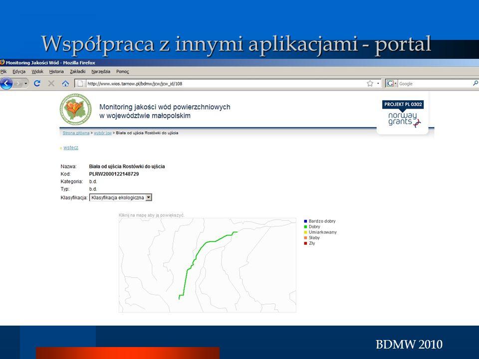BDMW 2010 Współpraca z innymi aplikacjami - portal