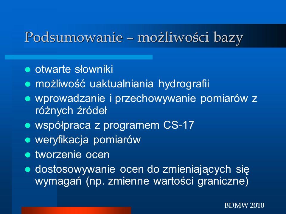 BDMW 2010 Podsumowanie – możliwości bazy otwarte słowniki możliwość uaktualniania hydrografii wprowadzanie i przechowywanie pomiarów z różnych źródeł