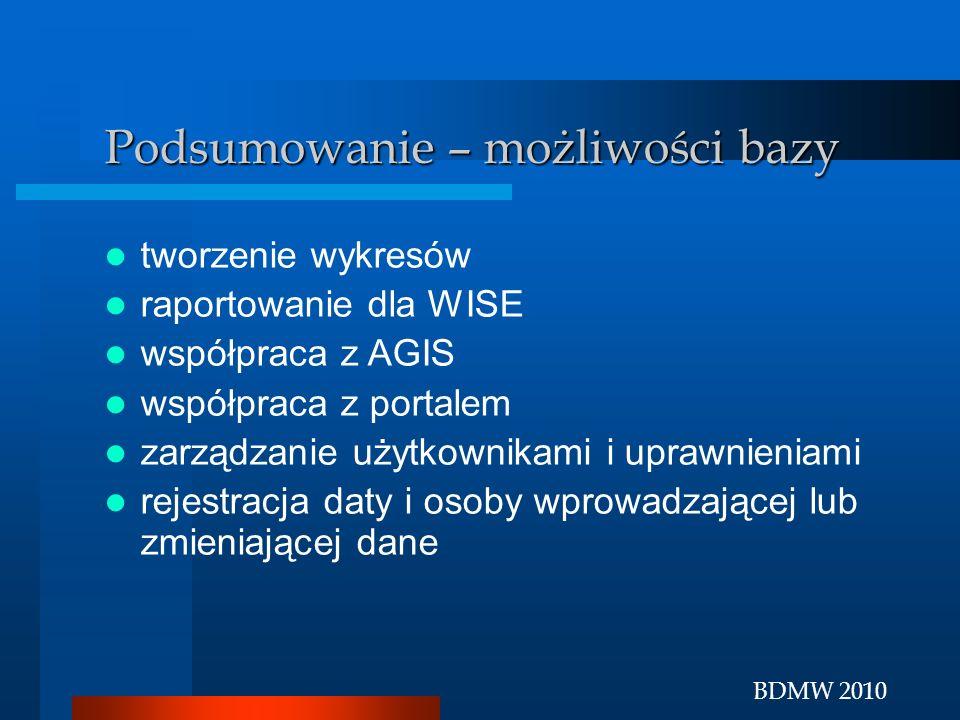 BDMW 2010 Podsumowanie – możliwości bazy tworzenie wykresów raportowanie dla WISE współpraca z AGIS współpraca z portalem zarządzanie użytkownikami i