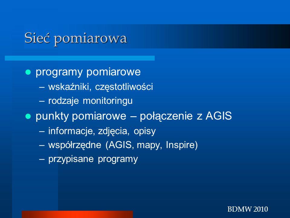 BDMW 2010 Sieć pomiarowa programy pomiarowe –wskaźniki, częstotliwości –rodzaje monitoringu punkty pomiarowe – połączenie z AGIS –informacje, zdjęcia,