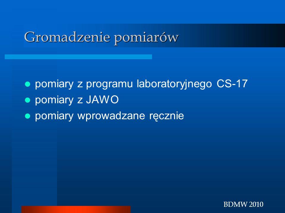 BDMW 2010 Gromadzenie pomiarów pomiary z programu laboratoryjnego CS-17 pomiary z JAWO pomiary wprowadzane ręcznie