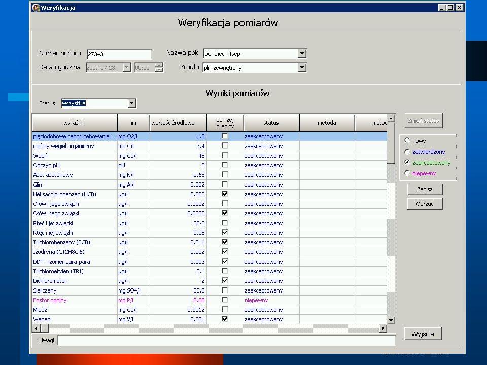 BDMW 2010 Po co weryfikacja? zwiększenie wiarygodności danych do zestawień i analiz używane tylko dane zaakceptowane przez administratora