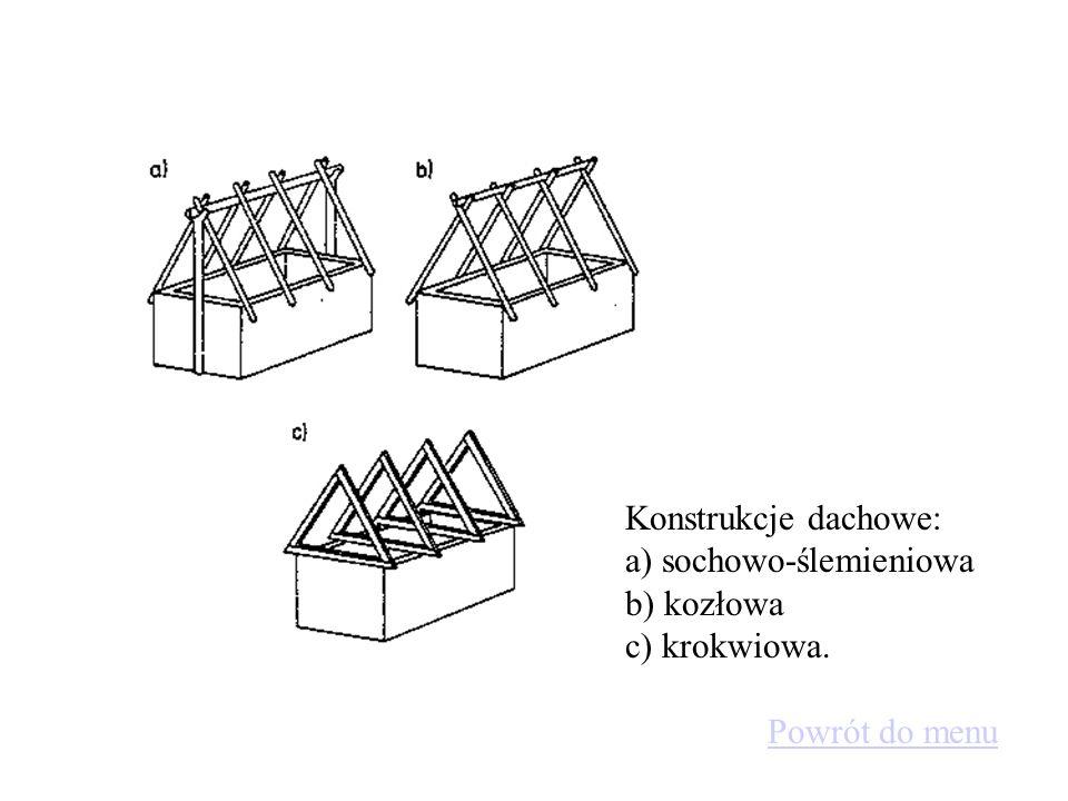 Sposoby wykonania otworów okiennych Sposoby wykonania otworów drzwiowych Stropy spotykane w budynkach drewnianych Powrót do menu