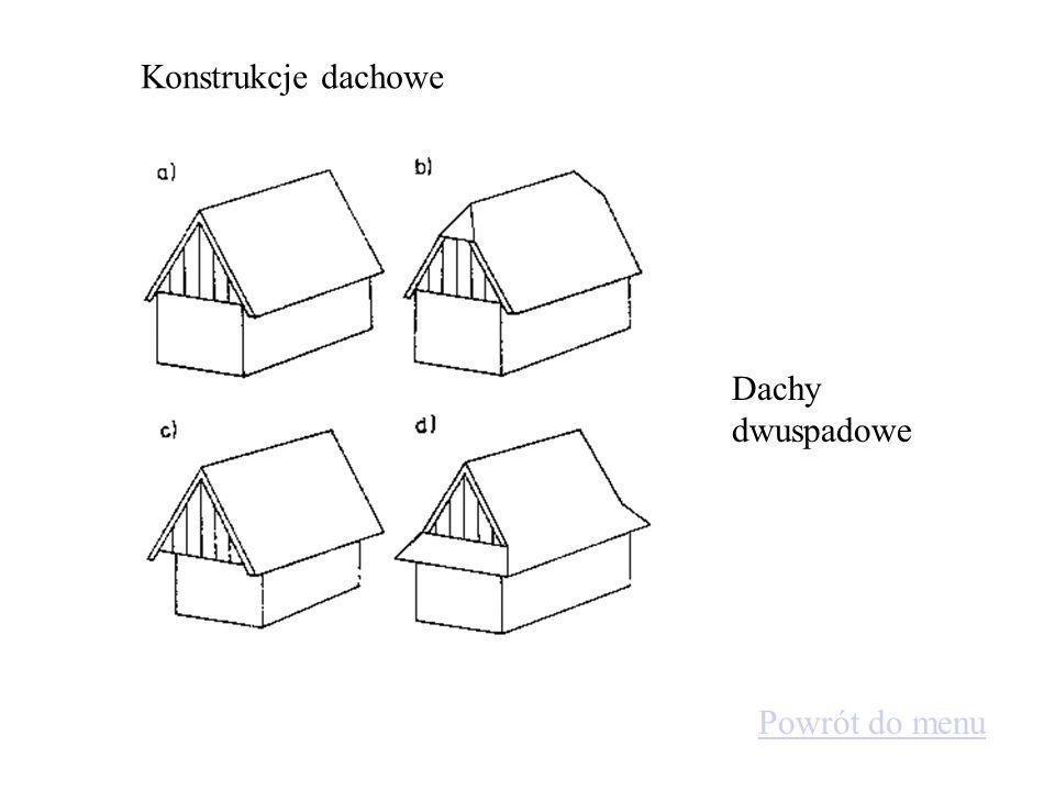 Konstrukcje dachowe: a) sochowo-ślemieniowa b) kozłowa c) krokwiowa. Powrót do menu
