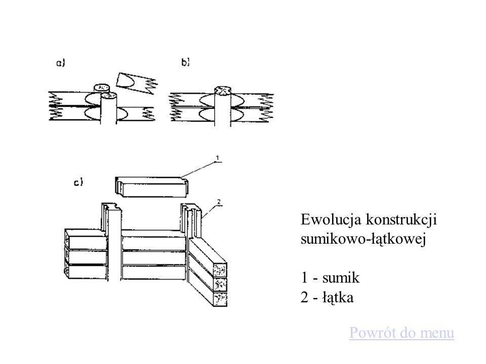 Sposoby wiązania węgłów w zrębowej konstrukcji ścian Powrót do menu
