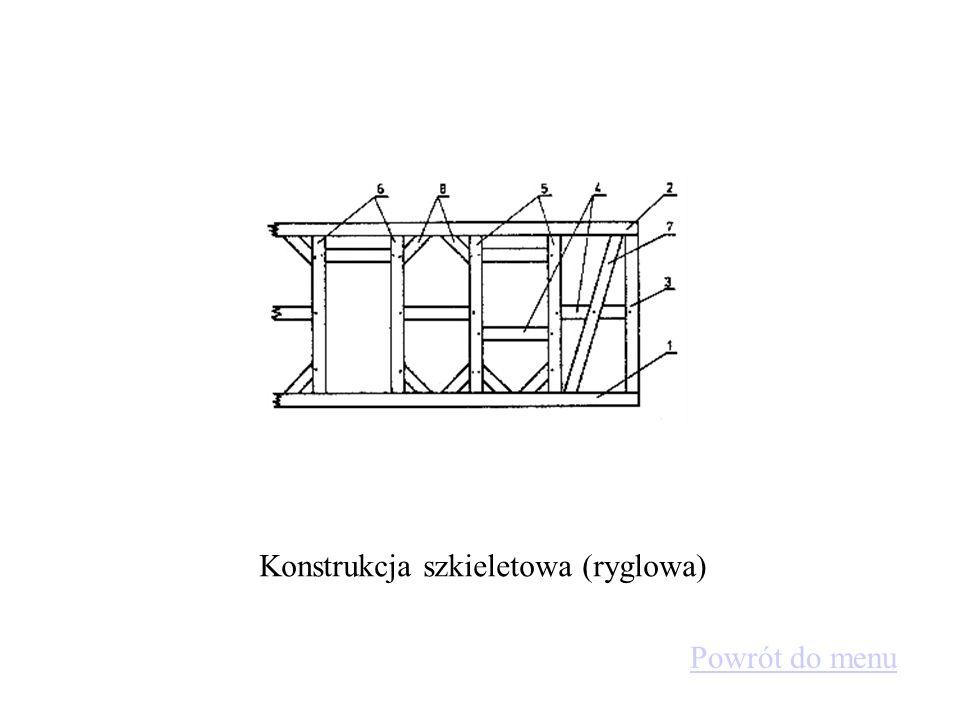 Wycinek ściany o konstrukcji plecionej 1 - żerdzie 2 - giętkie gałązki Powrót do menu