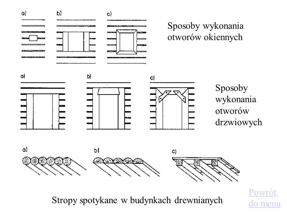 Sposoby szalowania ścian w konstrukcji szkieletowej Powrót do menu