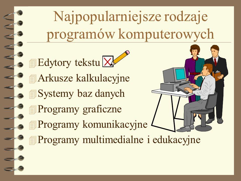 Najpopularniejsze rodzaje programów komputerowych 4E4Edytory tekstu 4A4Arkusze kalkulacyjne 4S4Systemy baz danych 4P4Programy graficzne 4P4Programy komunikacyjne 4P4Programy multimedialne i edukacyjne