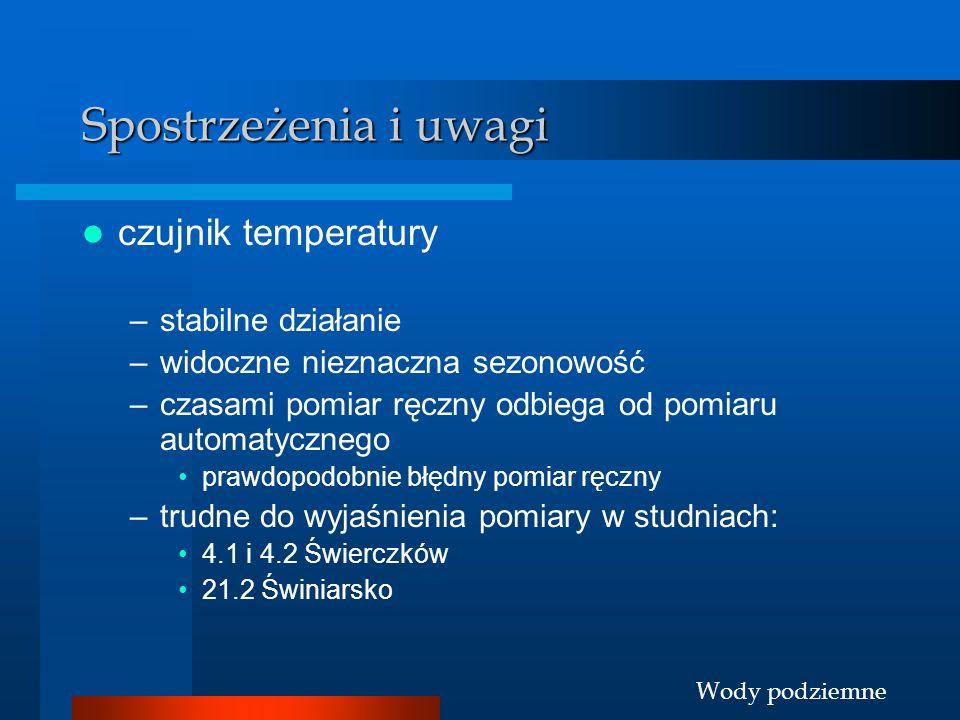 Wody podziemne Spostrzeżenia i uwagi czujnik temperatury –stabilne działanie –widoczne nieznaczna sezonowość –czasami pomiar ręczny odbiega od pomiaru