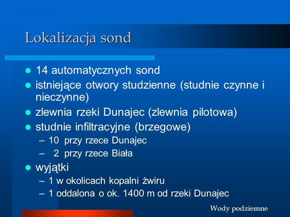 Wody podziemne Lokalizacja sond 14 automatycznych sond istniejące otwory studzienne (studnie czynne i nieczynne) zlewnia rzeki Dunajec (zlewnia piloto