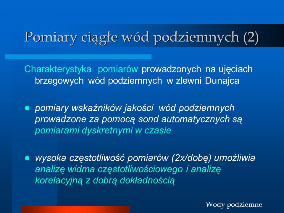 Wody podziemne Pomiary ciągłe wód podziemnych (2) Charakterystyka pomiarów prowadzonych na ujęciach brzegowych wód podziemnych w zlewni Dunajca pomiar