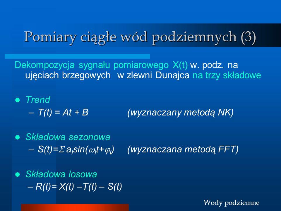 Wody podziemne Pomiary ciągłe wód podziemnych (3) Dekompozycja sygnału pomiarowego X(t) w. podz. na ujęciach brzegowych w zlewni Dunajca na trzy skład