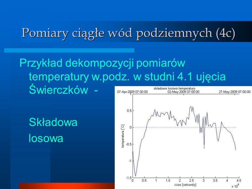 Wody podziemne Pomiary ciągłe wód podziemnych (4c) Przykład dekompozycji pomiarów temperatury w.podz. w studni 4.1 ujęcia Świerczków - Składowa losowa