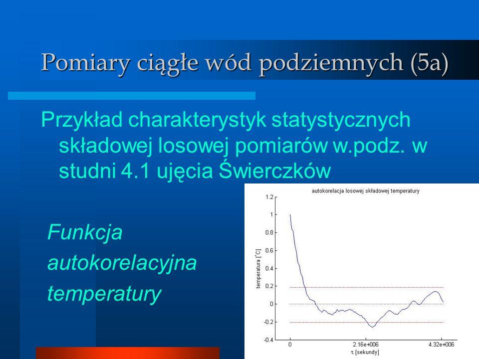 Wody podziemne Pomiary ciągłe wód podziemnych (5a) Przykład charakterystyk statystycznych składowej losowej pomiarów w.podz. w studni 4.1 ujęcia Świer