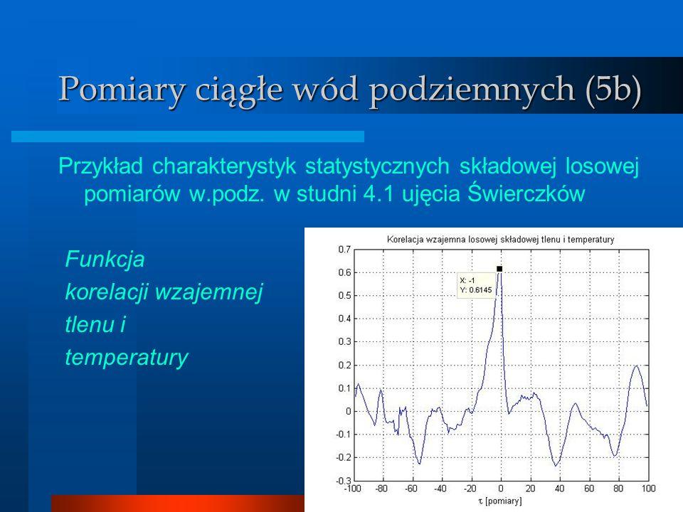 Wody podziemne Pomiary ciągłe wód podziemnych (5b) Przykład charakterystyk statystycznych składowej losowej pomiarów w.podz. w studni 4.1 ujęcia Świer