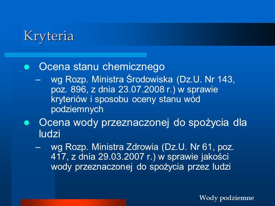 Wody podziemne Kryteria Ocena stanu chemicznego –wg Rozp. Ministra Środowiska (Dz.U. Nr 143, poz. 896, z dnia 23.07.2008 r.) w sprawie kryteriów i spo