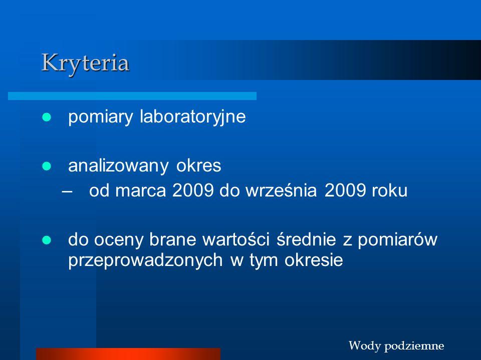 Wody podziemne Kryteria pomiary laboratoryjne analizowany okres –od marca 2009 do września 2009 roku do oceny brane wartości średnie z pomiarów przepr