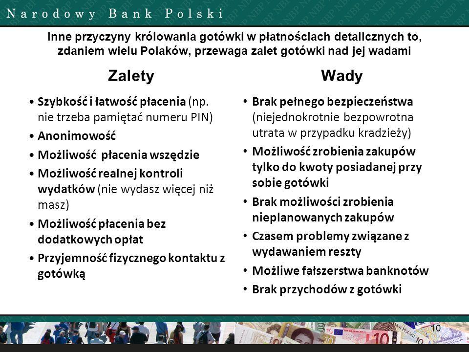 Inne przyczyny królowania gotówki w płatnościach detalicznych to, zdaniem wielu Polaków, przewaga zalet gotówki nad jej wadami Zalety Szybkość i łatwo