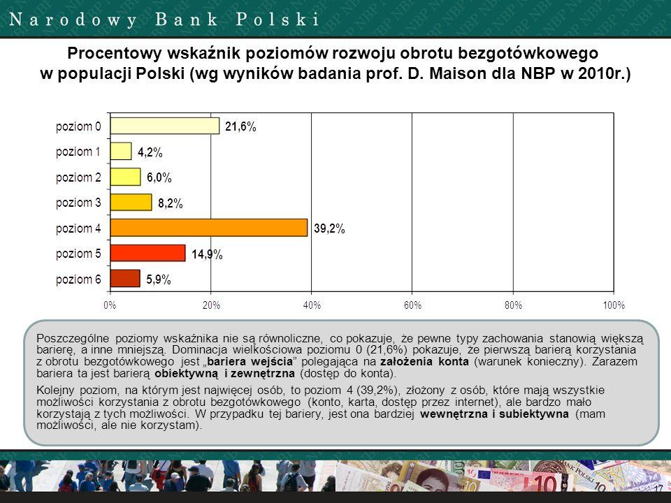 Procentowy wskaźnik poziomów rozwoju obrotu bezgotówkowego w populacji Polski (wg wyników badania prof. D. Maison dla NBP w 2010r.) 17 Poszczególne po