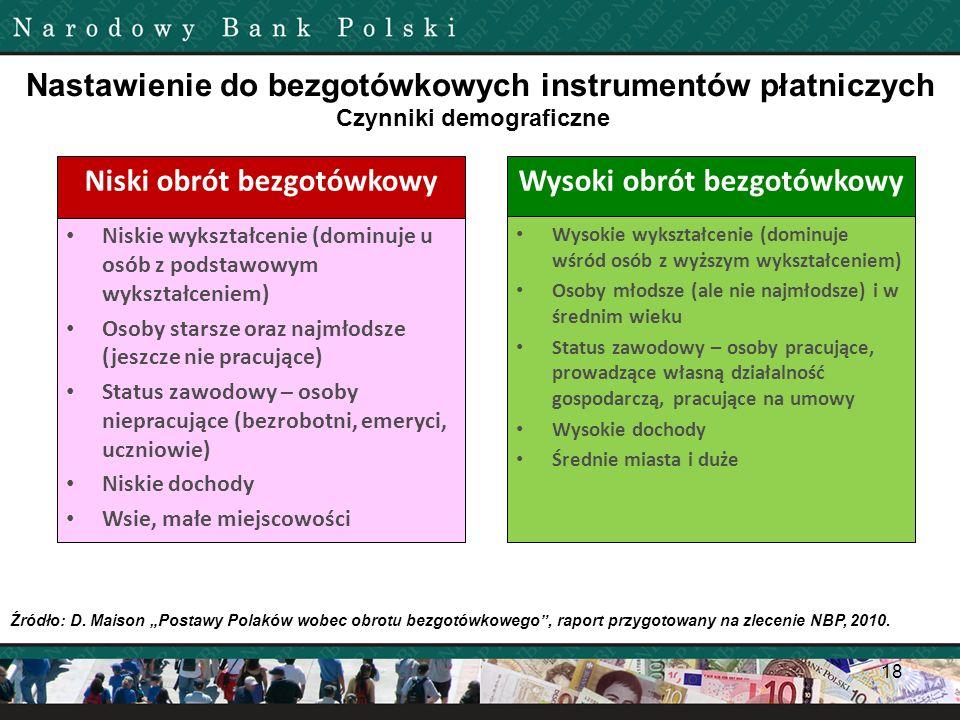 18 Nastawienie do bezgotówkowych instrumentów płatniczych Źródło: D. Maison Postawy Polaków wobec obrotu bezgotówkowego, raport przygotowany na zlecen