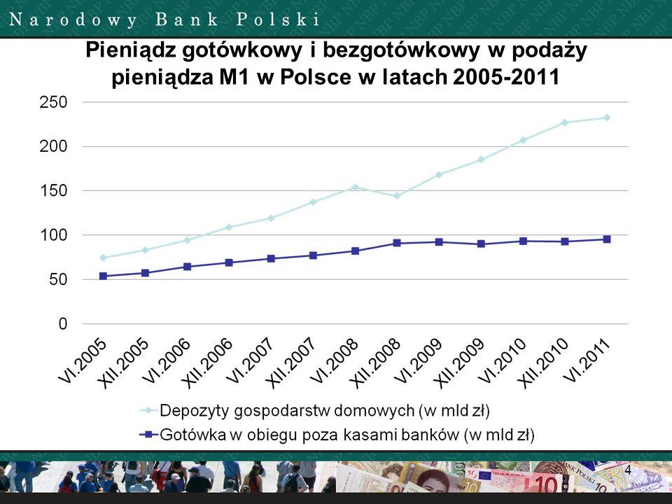 Pieniądz gotówkowy i bezgotówkowy w podaży pieniądza M1 w Polsce w latach 2005-2011 4
