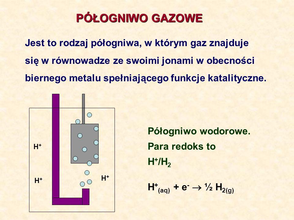PÓŁOGNIWO GAZOWE Jest to rodzaj półogniwa, w którym gaz znajduje się w równowadze ze swoimi jonami w obecności biernego metalu spełniającego funkcje k