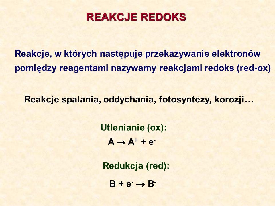 REAKCJE REDOKS Reakcje, w których następuje przekazywanie elektronów pomiędzy reagentami nazywamy reakcjami redoks (red-ox) Reakcje spalania, oddychan