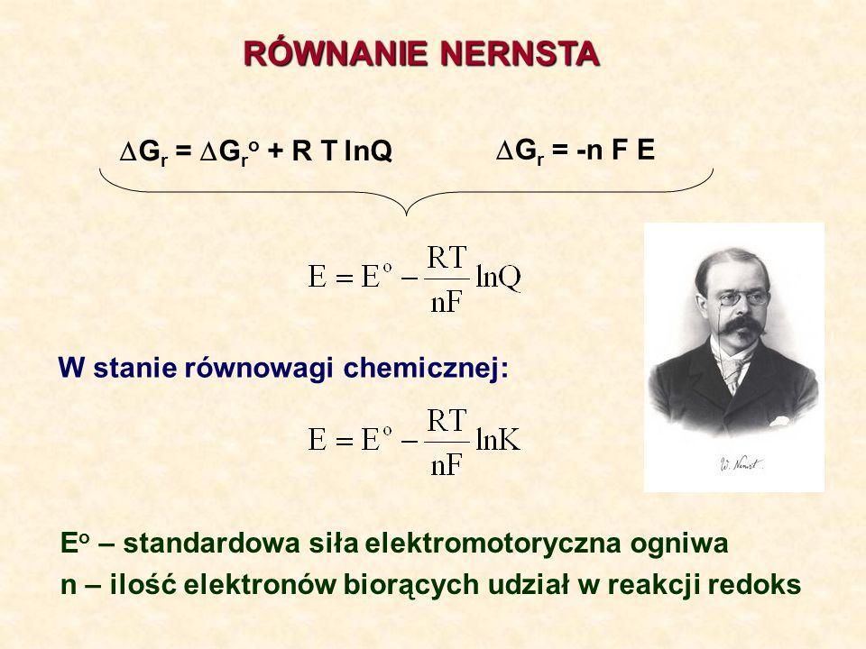 RÓWNANIE NERNSTA G r = G r o + R T lnQ G r = -n F E E o – standardowa siła elektromotoryczna ogniwa n – ilość elektronów biorących udział w reakcji re