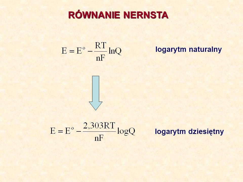 RÓWNANIE NERNSTA logarytm naturalny logarytm dziesiętny