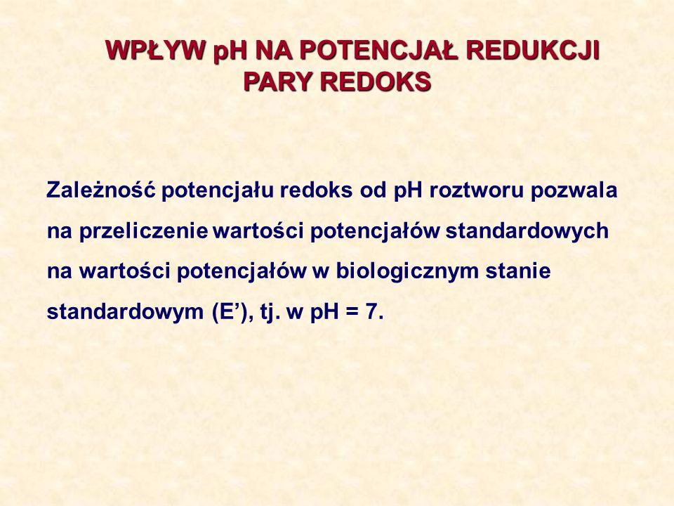 WPŁYW pH NA POTENCJAŁ REDUKCJI PARY REDOKS PARY REDOKS Zależność potencjału redoks od pH roztworu pozwala na przeliczenie wartości potencjałów standar
