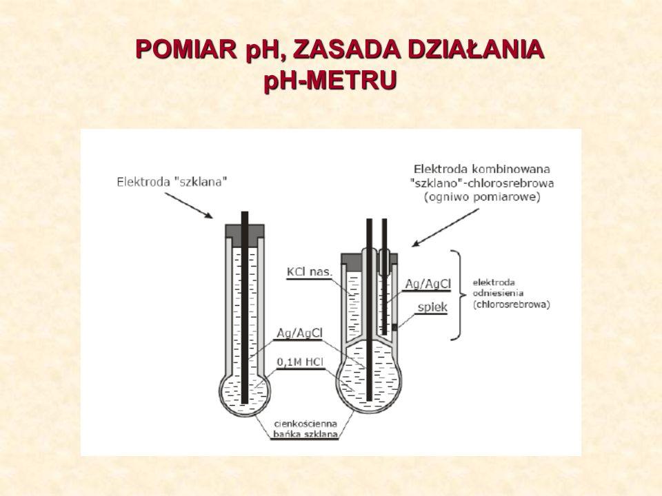 POMIAR pH, ZASADA DZIAŁANIA pH-METRU pH-METRU