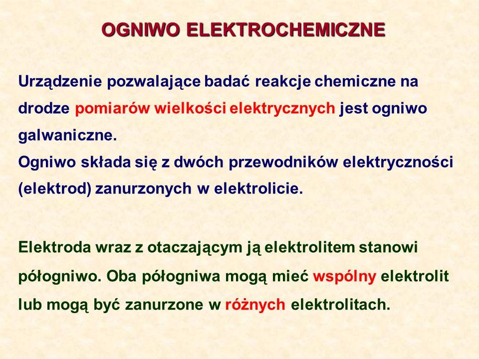 PÓŁOGNIWO REDOKS Elektroda platynowa Fe 2+ Fe 3+ Półogniwo redoks składa się z roztworu pary redoks stanowiącego elektrolit oraz biernego metalu.