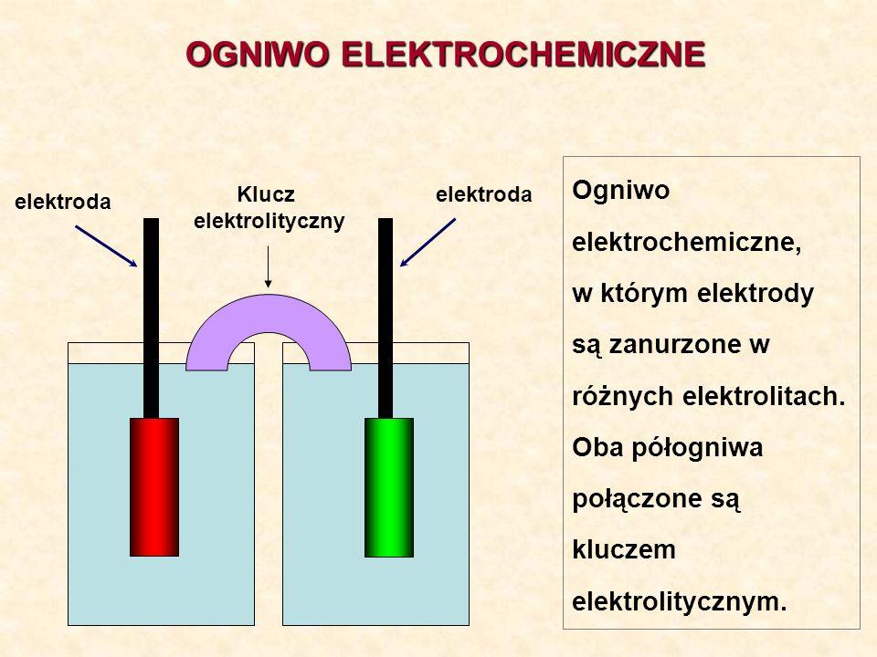 Klucz elektrolityczny elektroda OGNIWO ELEKTROCHEMICZNE Ogniwo elektrochemiczne, w którym elektrody są zanurzone w różnych elektrolitach. Oba półogniw