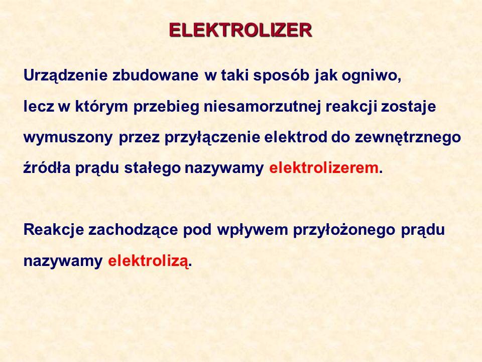 OGNIWO vs. ELEKTROLIZER