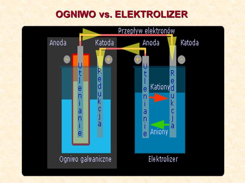 Maksymalna praca elektryczna, jaką może wykonać układ (ogniwo galwaniczne) określona jest wartością entalpii swobodnej ( G) przy stałej temperaturze oraz ciśnieniu.