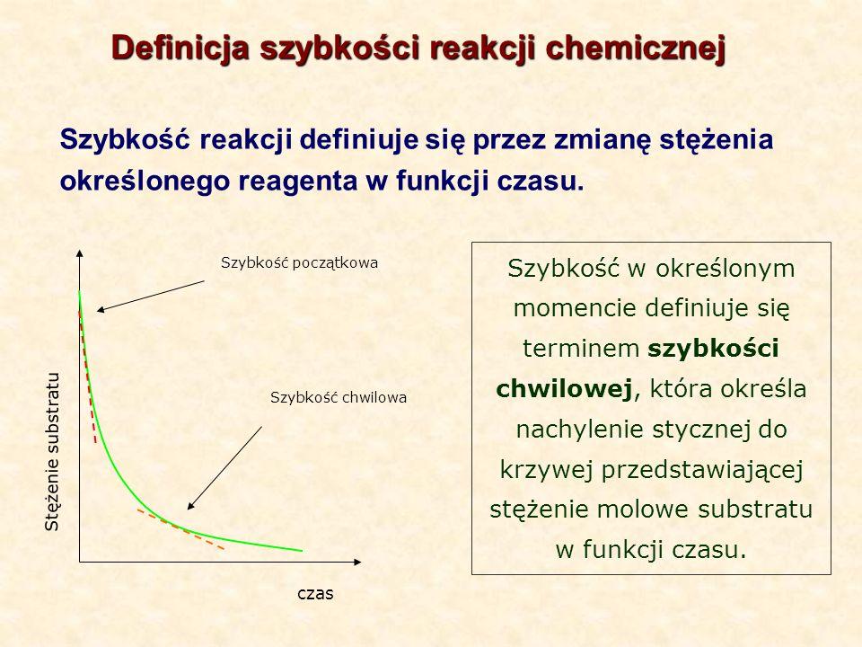 Szybkość reakcji definiuje się przez zmianę stężenia określonego reagenta w funkcji czasu. czas Stężenie substratu Szybkość początkowa Szybkość chwilo