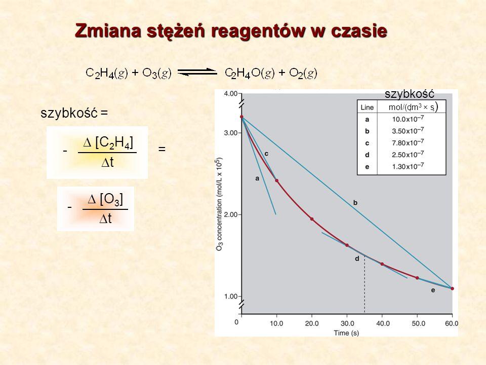 - [C 2 H 4 ] t szybkość = - [O 3 ] t = Zmiana stężeń reagentów w czasie mol/(dm 3 × s ) szybkość