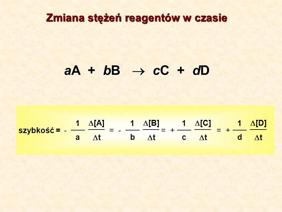 szybkość = 1 a -= - [A] t 1 b [B] t 1 c [C] t = + 1 d [D] t = + Zmiana stężeń reagentów w czasie aA + bB cC + dD