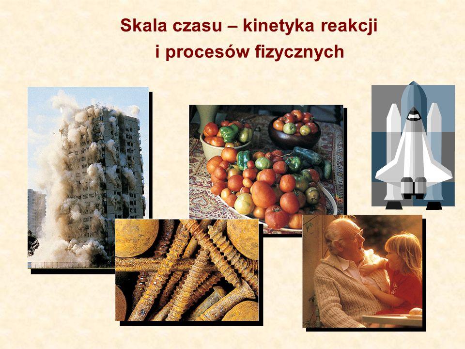 Skala czasu – kinetyka reakcji i procesów fizycznych